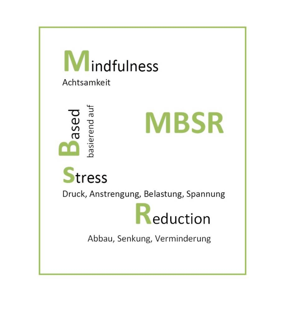MBSR Großbuchstaben egale Mße